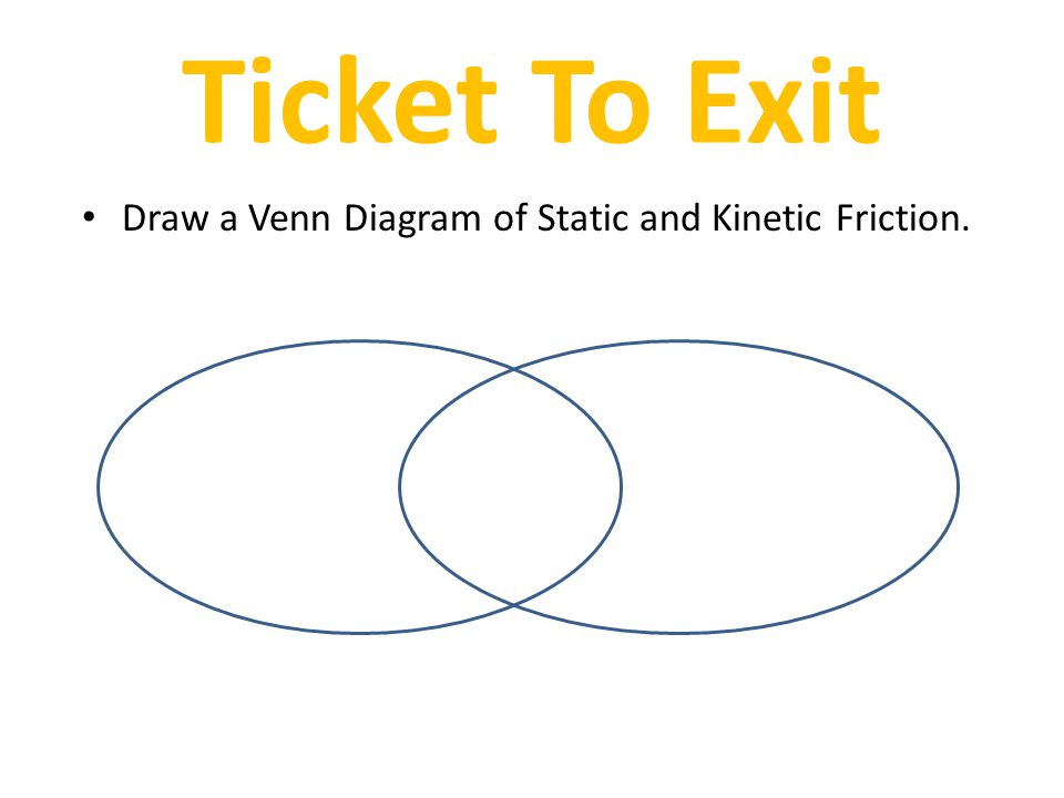 Ticket To Exit Draw a Venn Diagram of Static and Kinetic Friction.