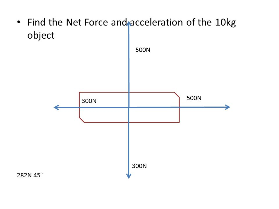 Find the Net Force and acceleration of the 10kg object