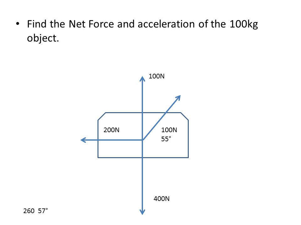 Find the Net Force and acceleration of the 100kg object.