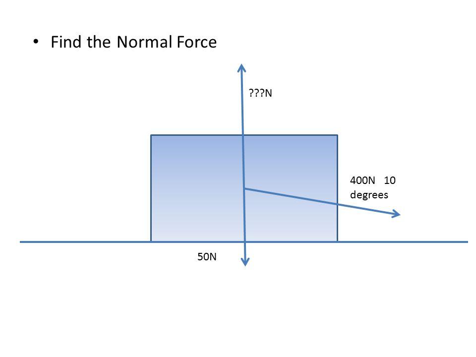 Find the Normal Force N 400N 10 degrees 50N