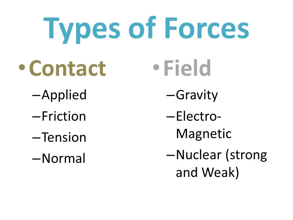 Types of Forces Contact Field Applied Friction Tension Normal Gravity