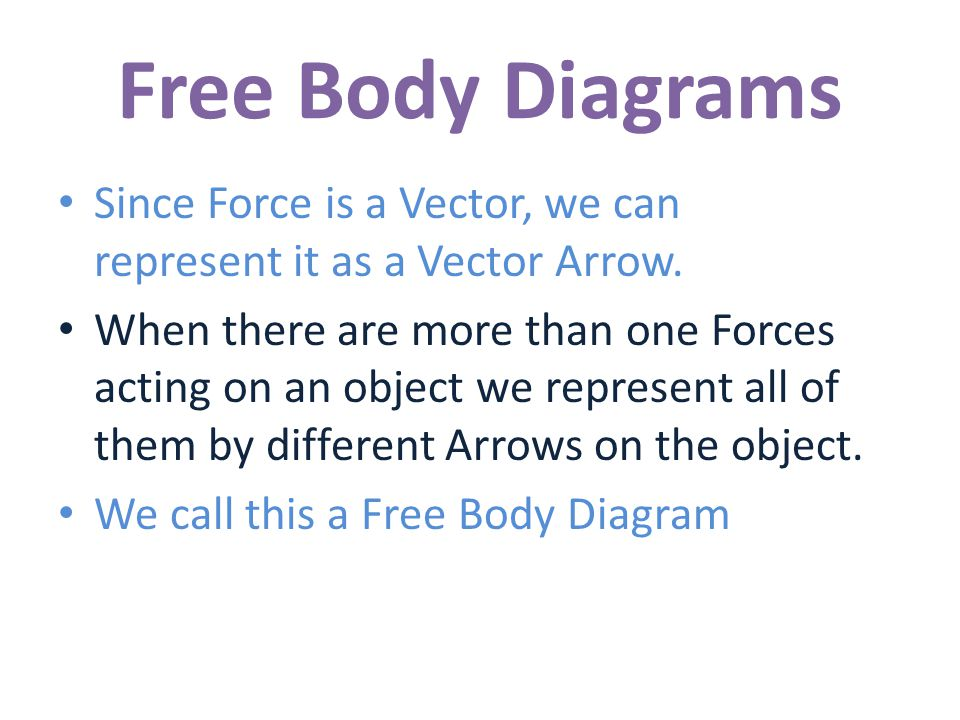 Free Body Diagrams Since Force is a Vector, we can represent it as a Vector Arrow.