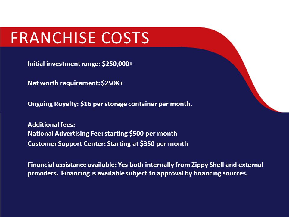 Franchise costs Initial investment range: $250,000+