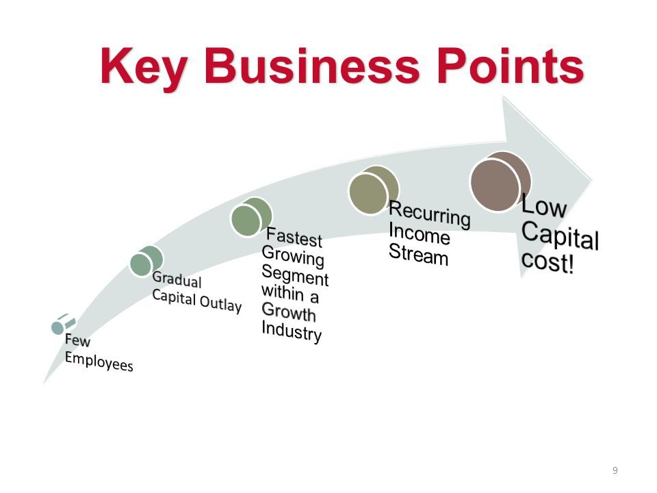 Key Business Points Low Capital cost! Recurring Income Stream