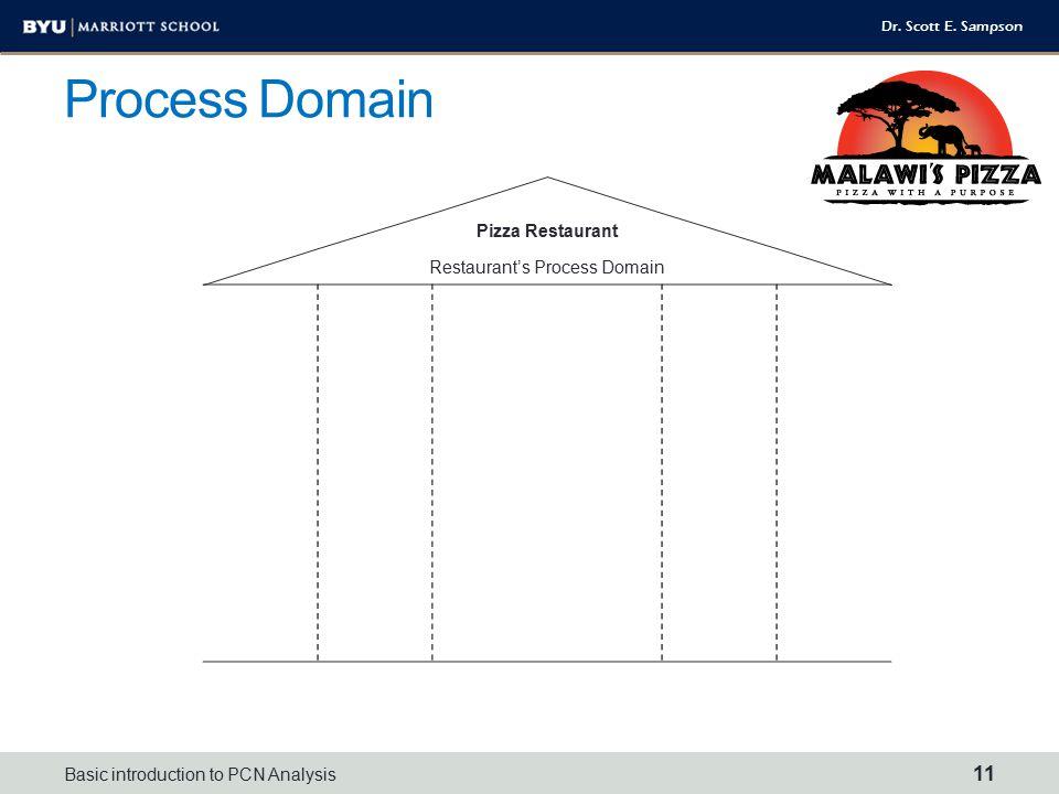 Restaurant's Process Domain