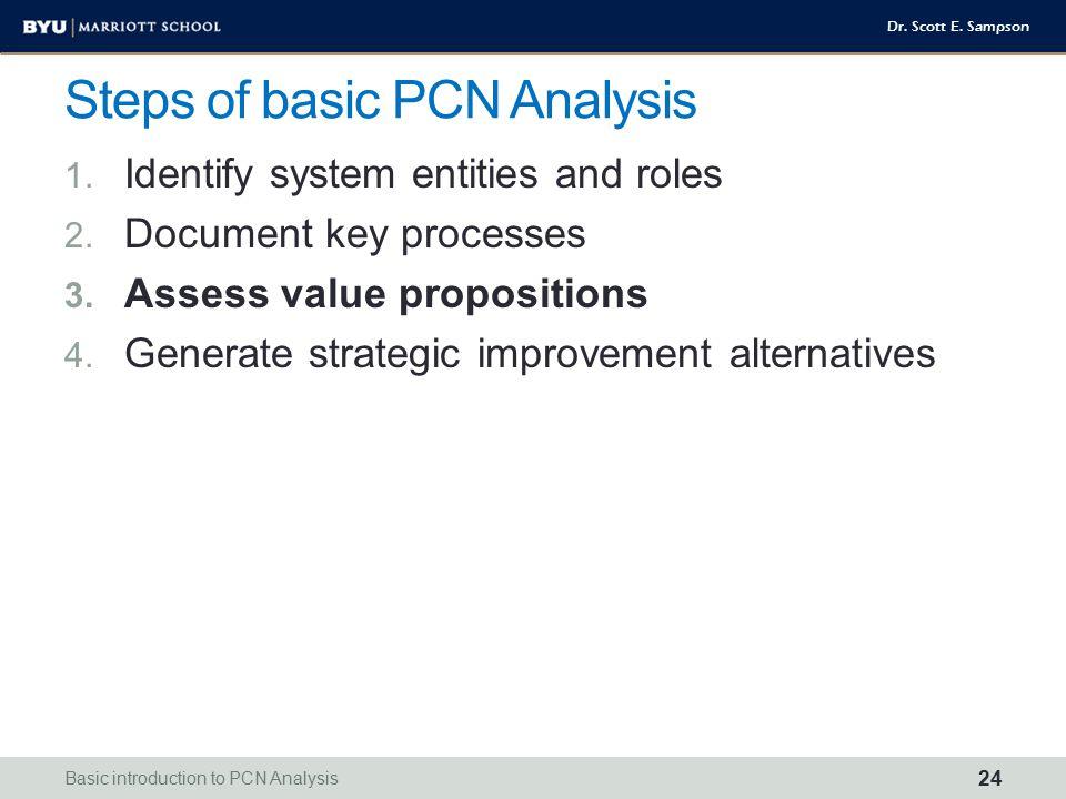 Steps of basic PCN Analysis