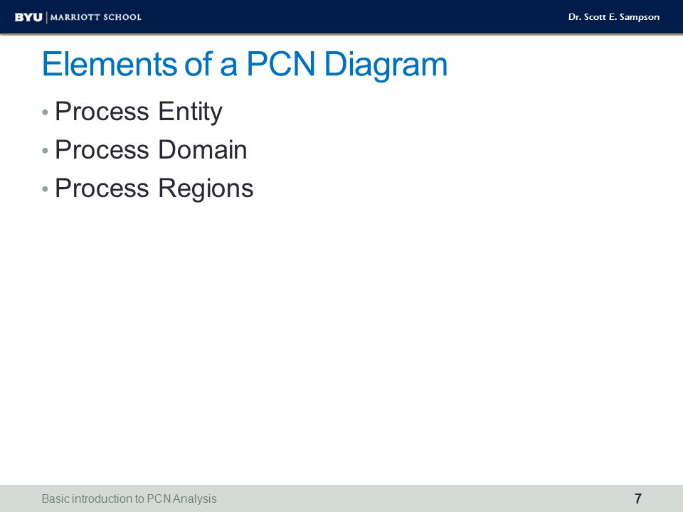 Elements of a PCN Diagram