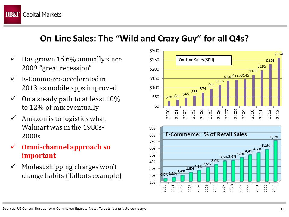 On-Line Sales: The Wild and Crazy Guy for all Q4s