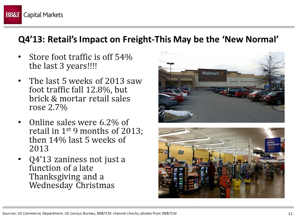 Q4'13: Retail's Impact on Freight-This May be the 'New Normal'