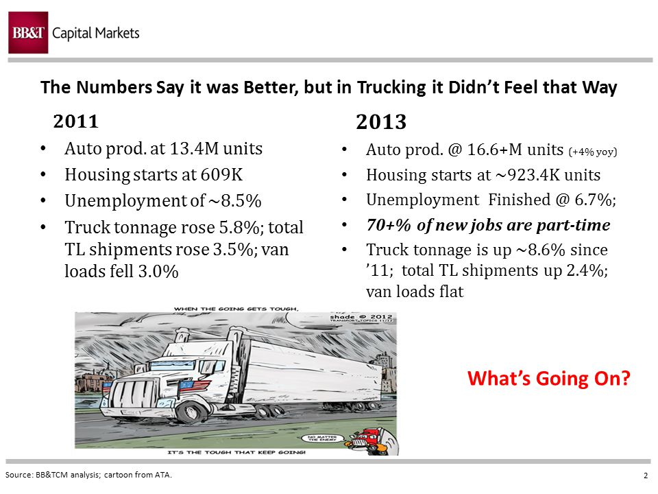 The Numbers Say it was Better, but in Trucking it Didn't Feel that Way