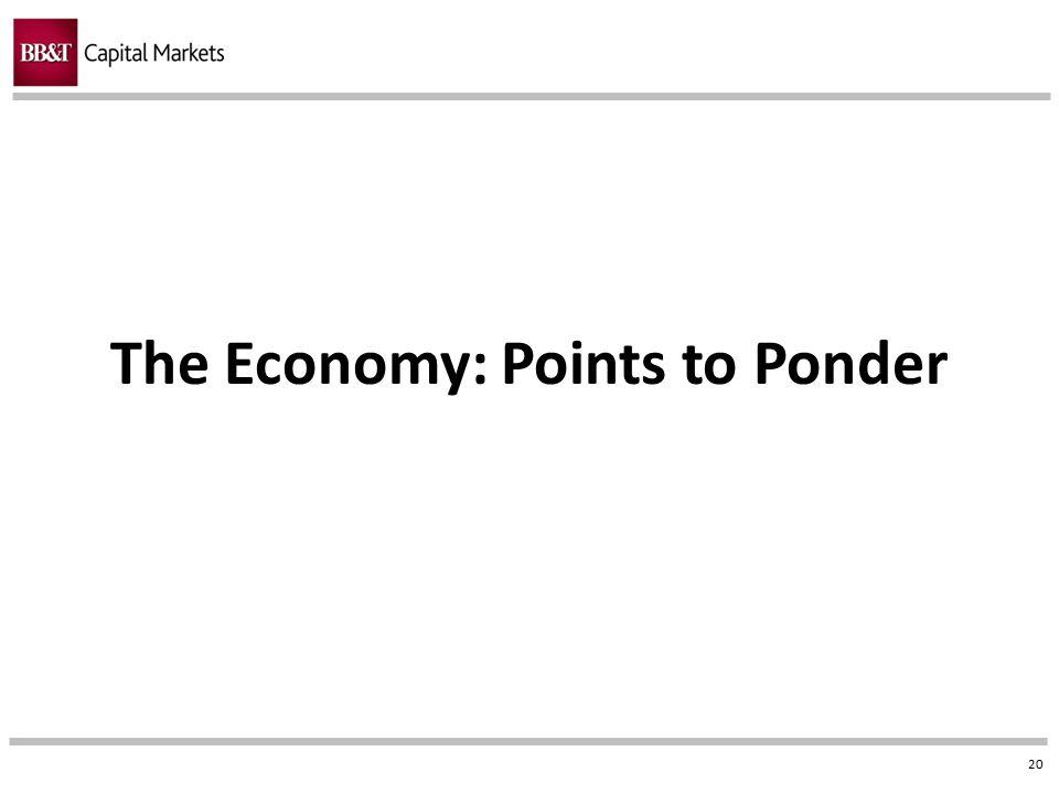 The Economy: Points to Ponder