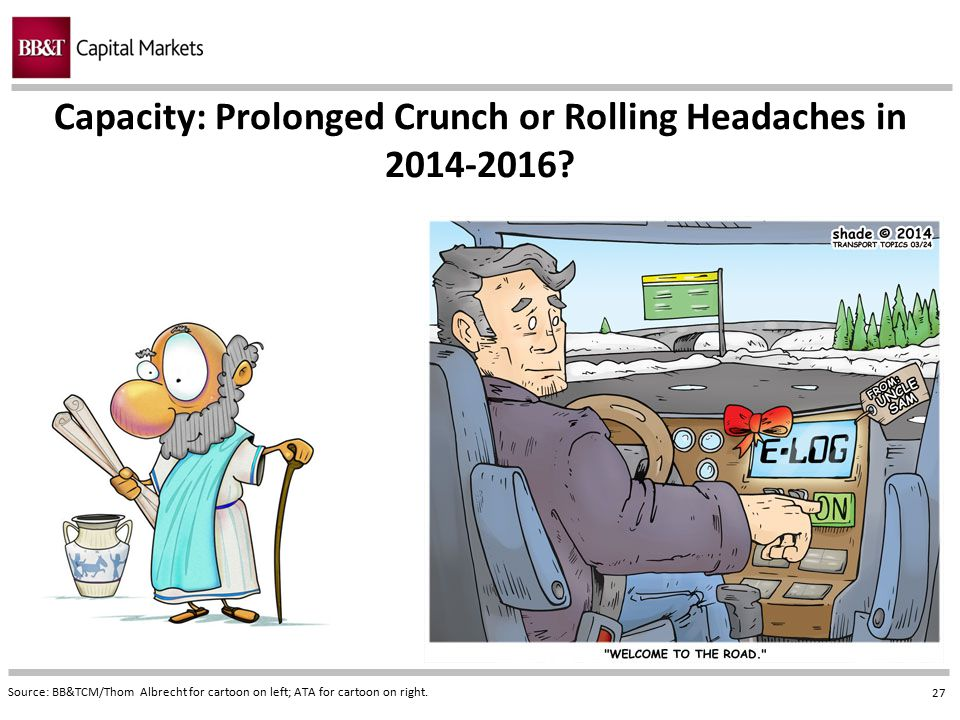 Capacity: Prolonged Crunch or Rolling Headaches in 2014-2016