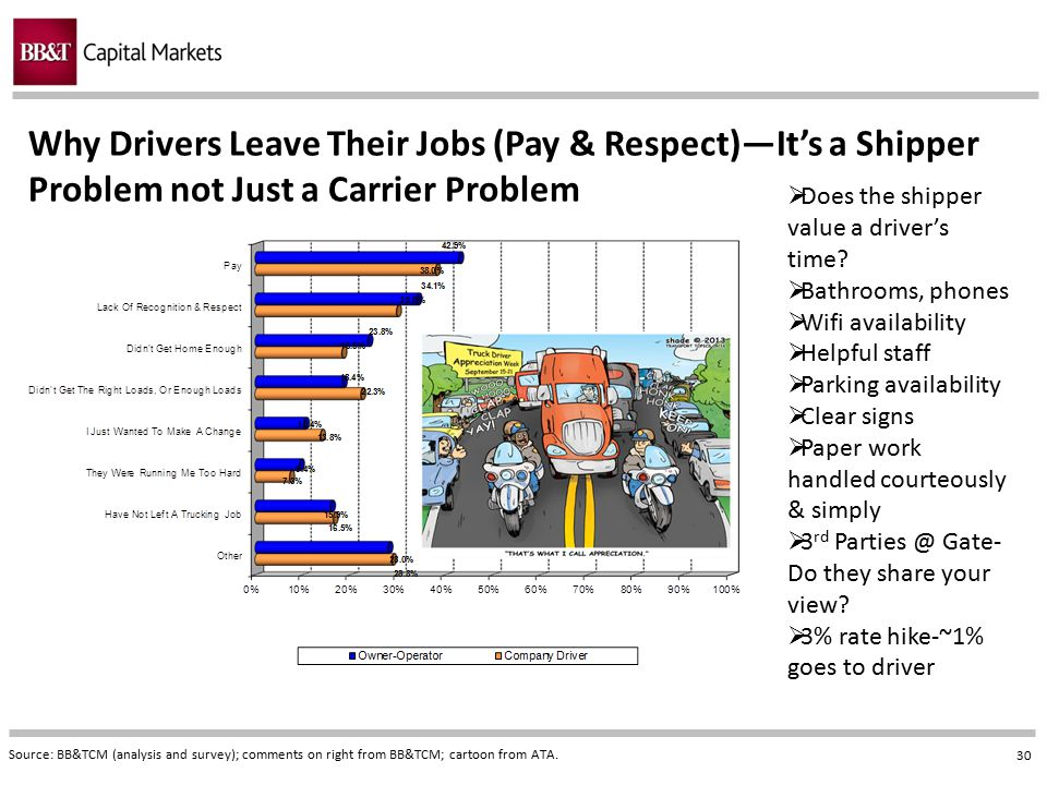 Why Drivers Leave Their Jobs (Pay & Respect)—It's a Shipper Problem not Just a Carrier Problem