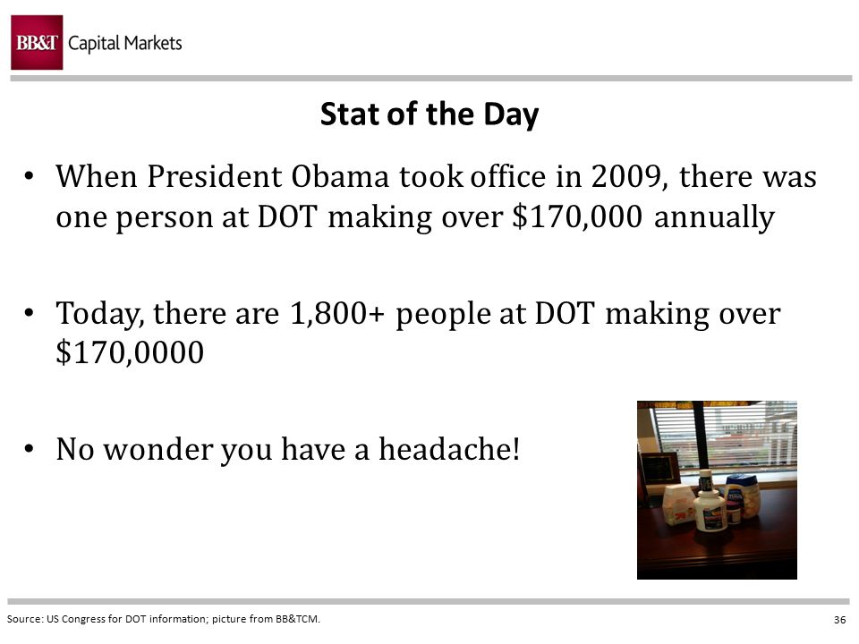 Stat of the Day When President Obama took office in 2009, there was one person at DOT making over $170,000 annually.
