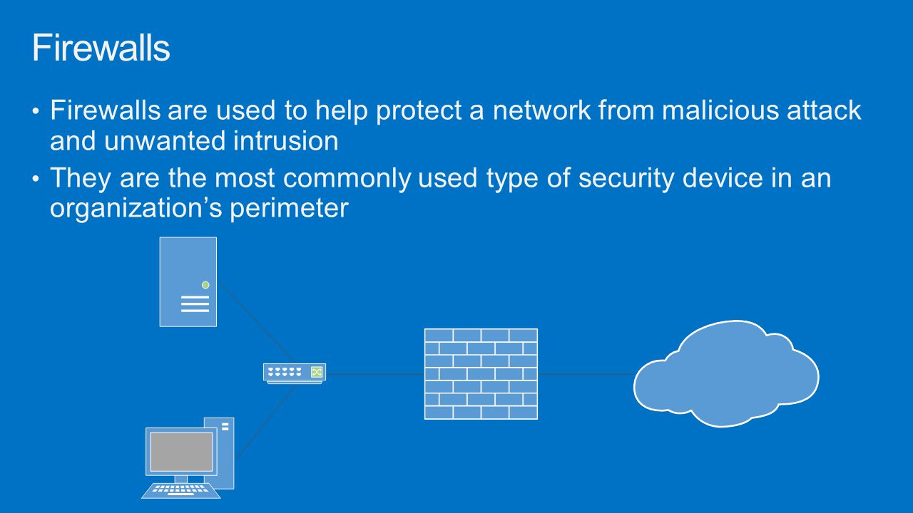 Firewalls Firewalls are used to help protect a network from malicious attack and unwanted intrusion.