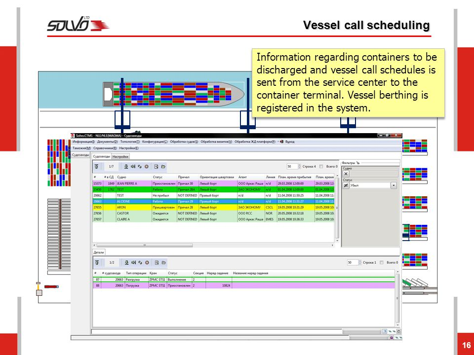 Vessel call scheduling