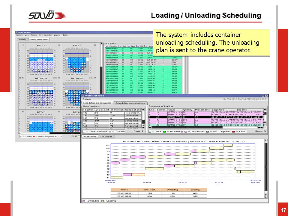 Loading / Unloading Scheduling