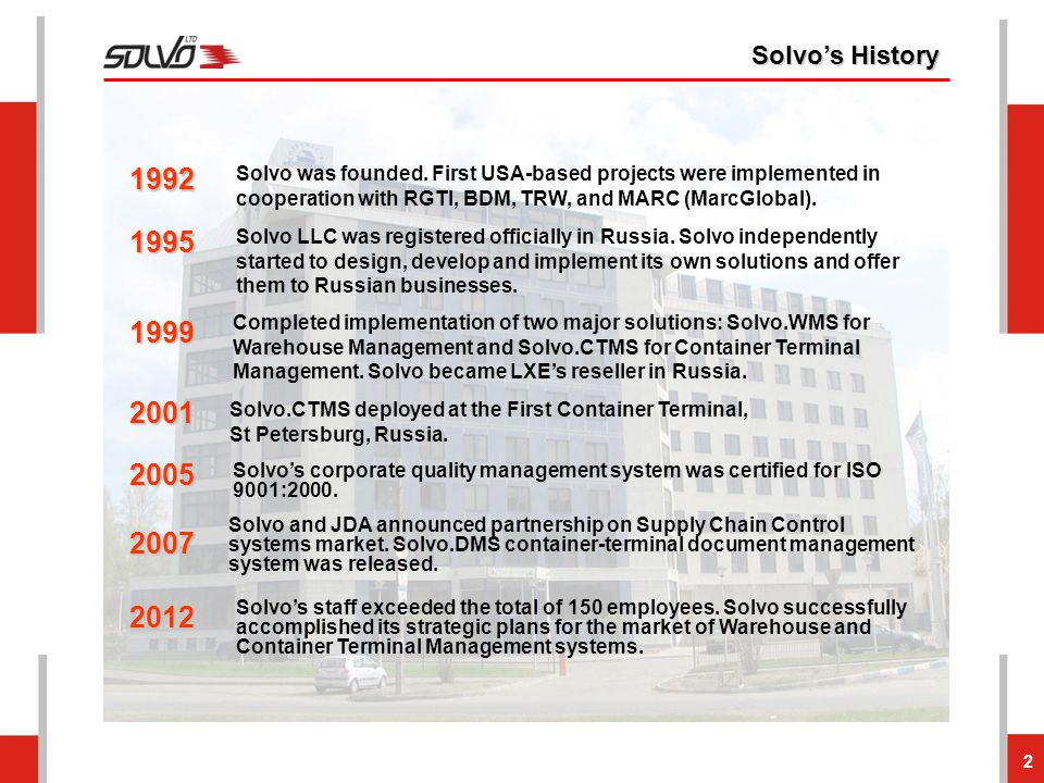 Solvo's History 1992. Solvo was founded. First USA-based projects were implemented in cooperation with RGTI, BDM, TRW, and MARC (MarcGlobal).
