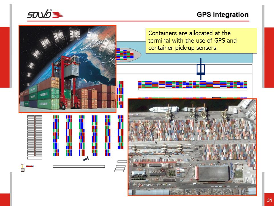 GPS Integration Containers are allocated at the terminal with the use of GPS and container pick-up sensors.