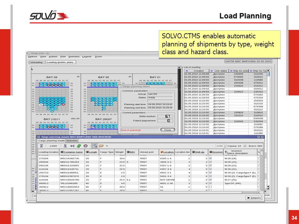 Load Planning SOLVO.CTMS enables automatic planning of shipments by type, weight class and hazard class.