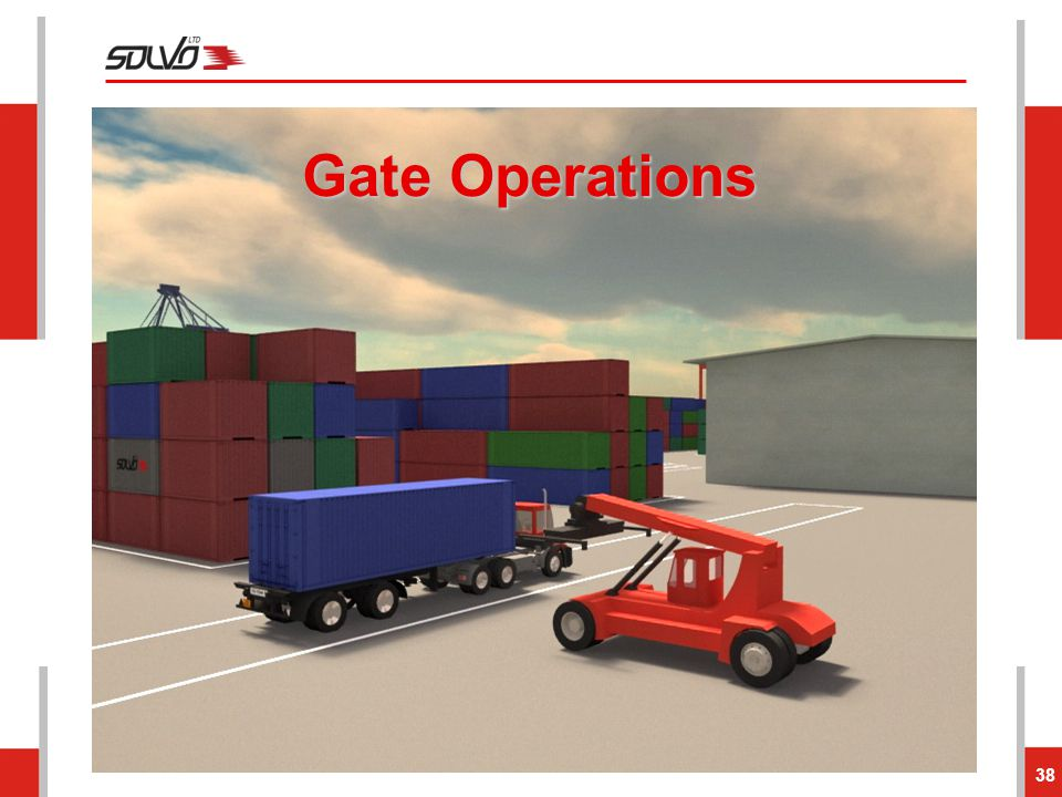 Gate Operations