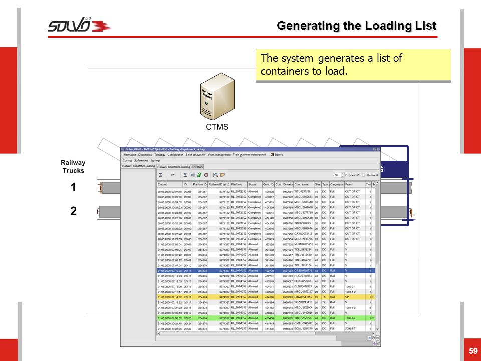 Generating the Loading List