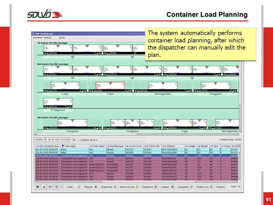 Container Load Planning