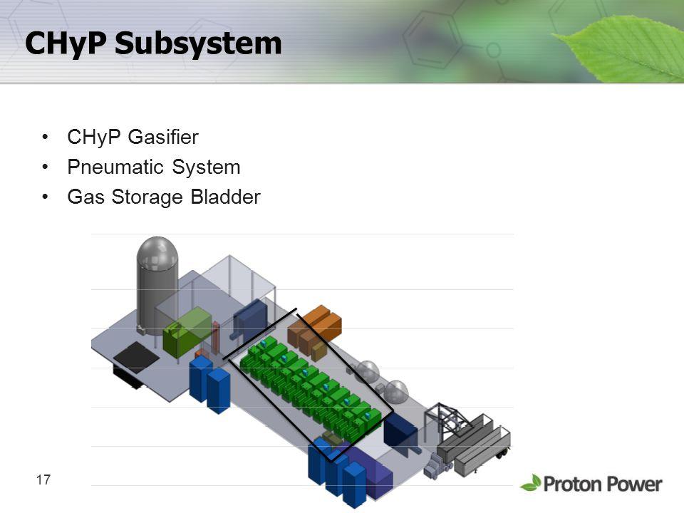 CHyP Subsystem CHyP Gasifier Pneumatic System Gas Storage Bladder