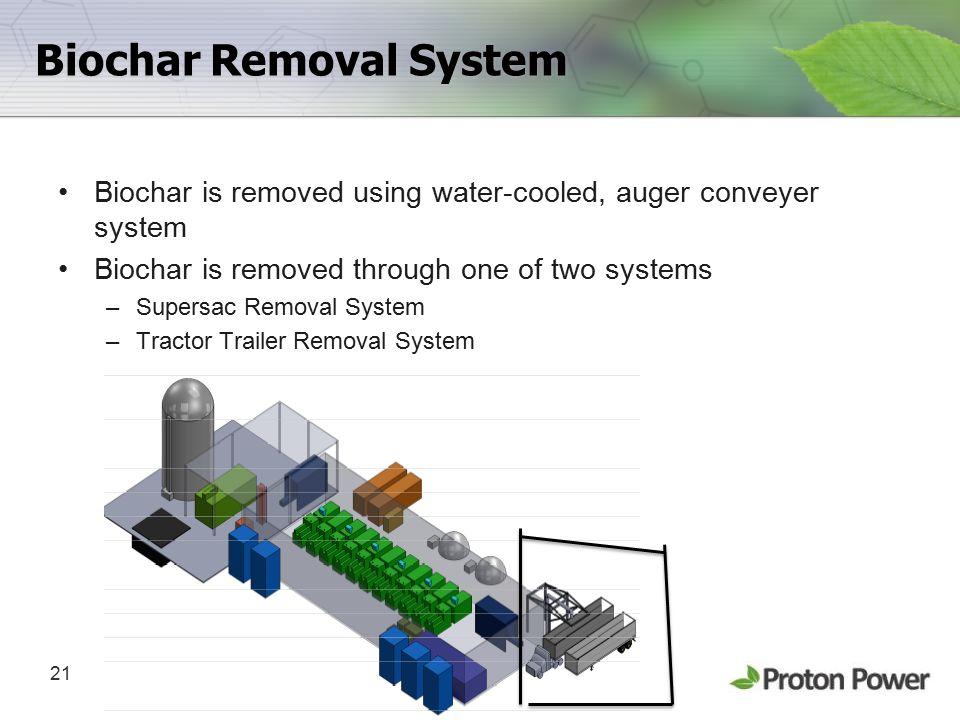 Biochar Removal System