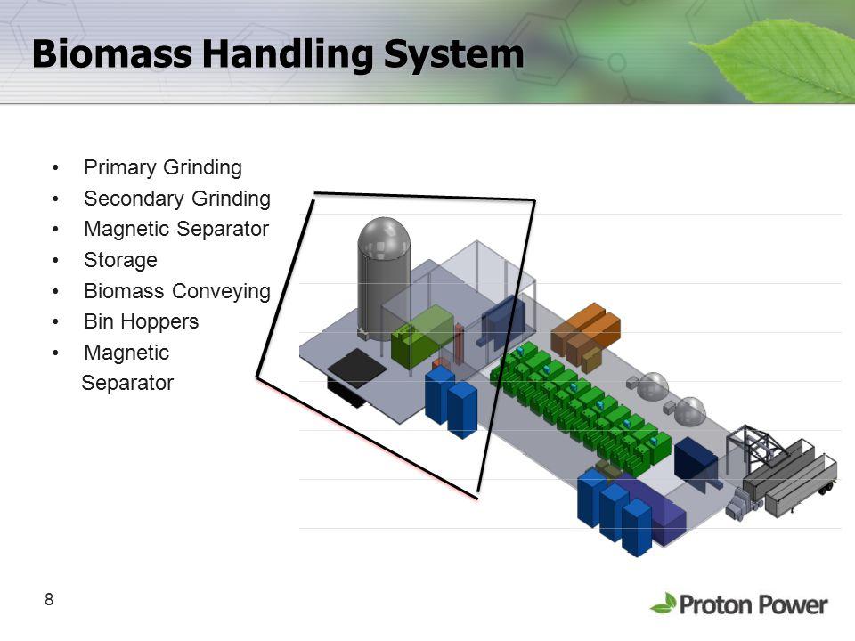 Biomass Handling System