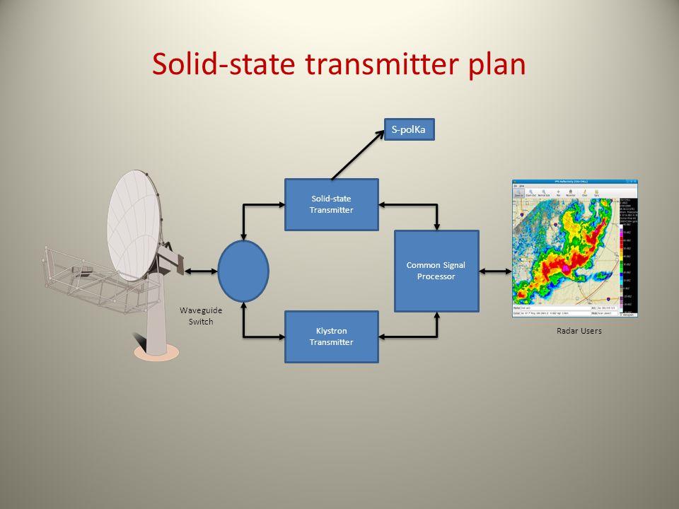 Solid-state transmitter plan