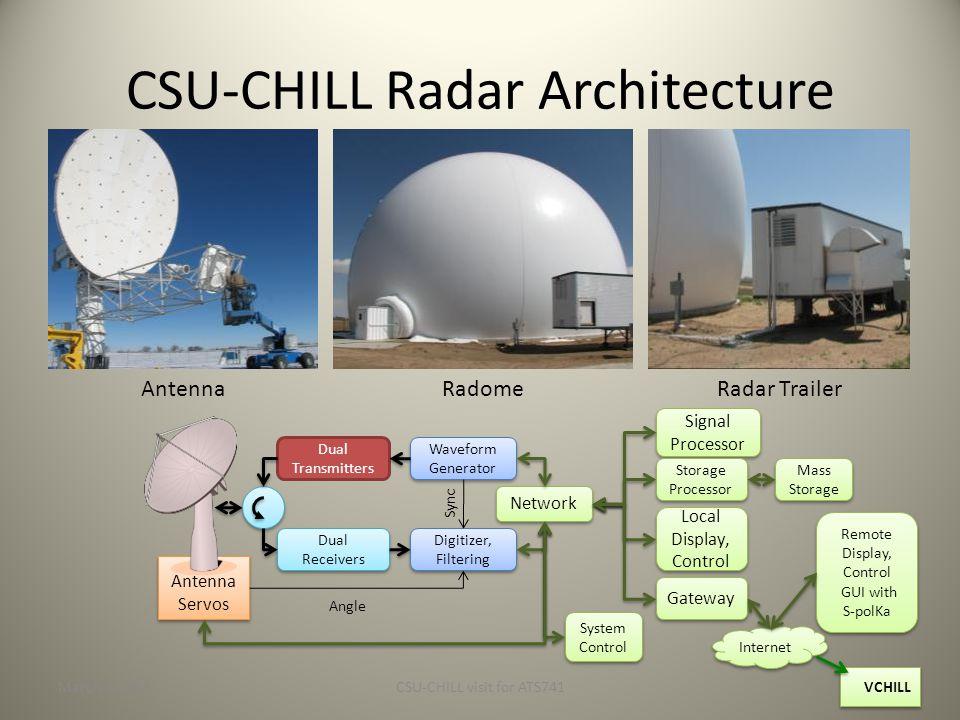 CSU-CHILL Radar Architecture