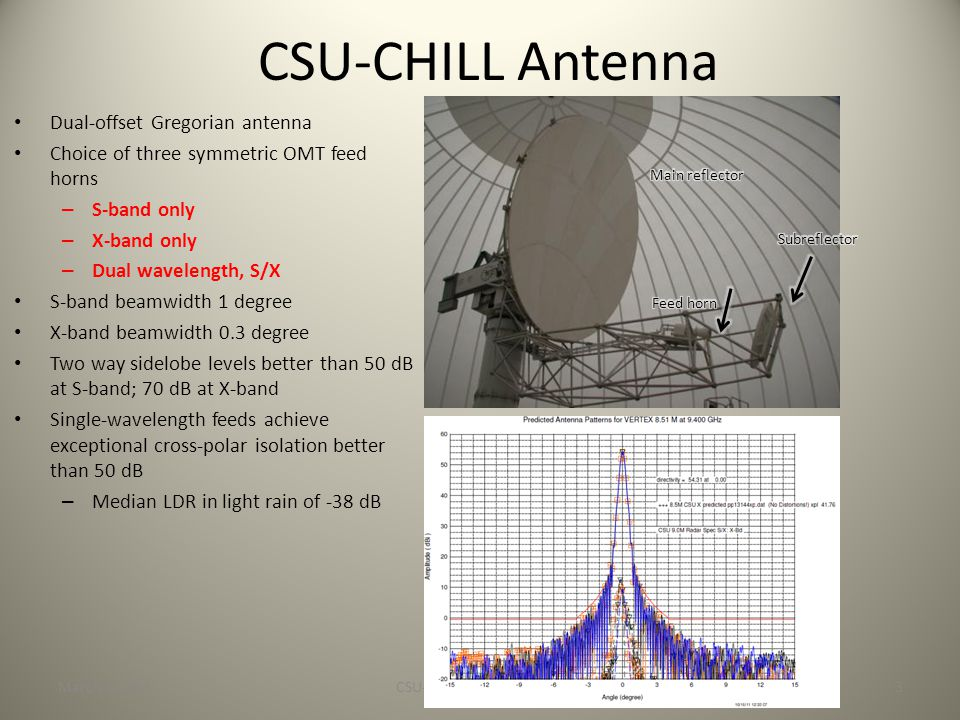 CSU-CHILL visit for ATS741