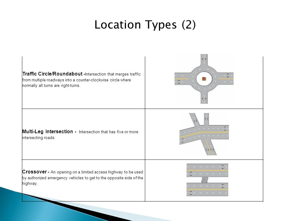 Location Types (2)