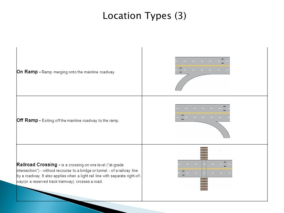 Location Types (3) On Ramp - Ramp merging onto the mainline roadway.