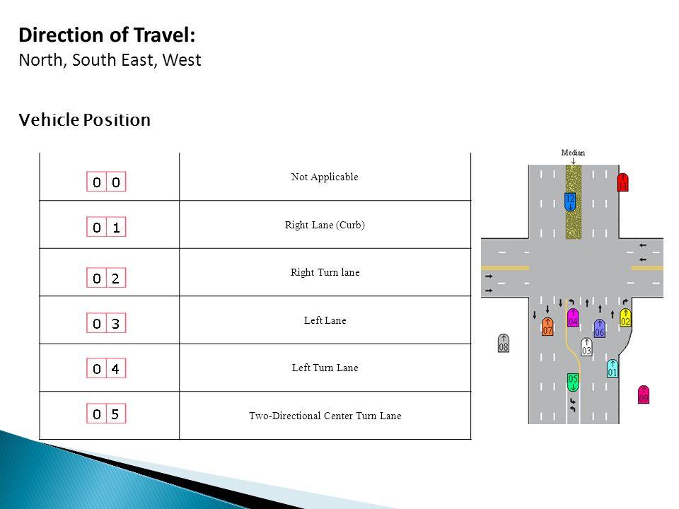Two-Directional Center Turn Lane