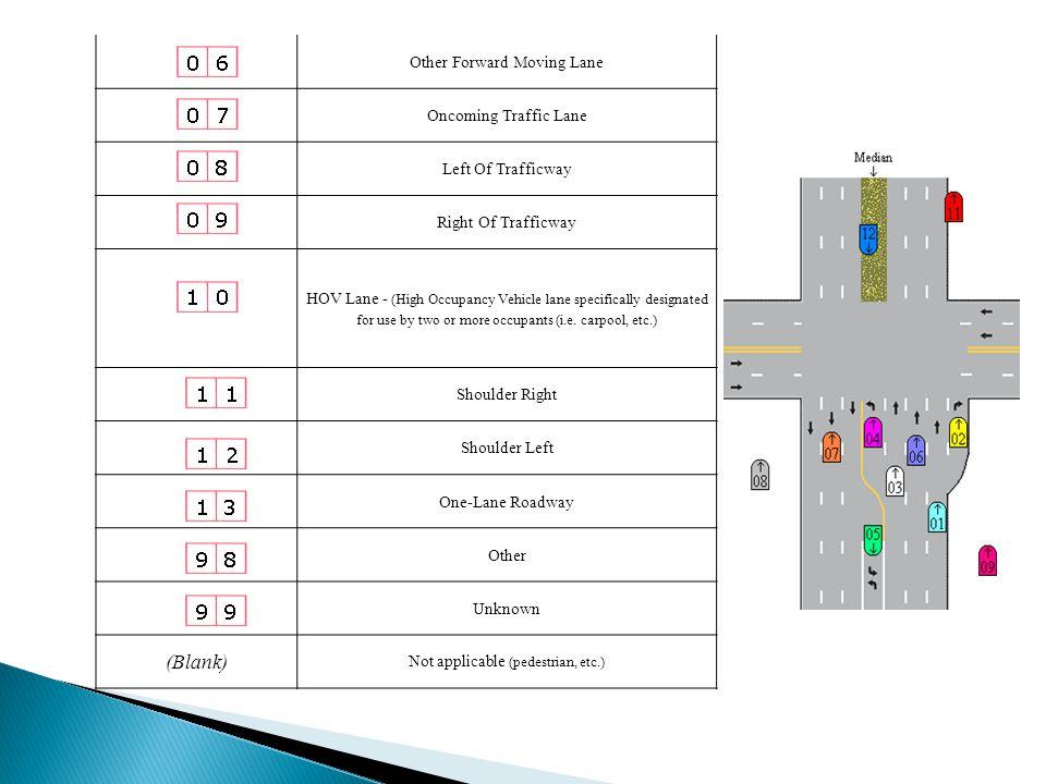 (Blank) Other Forward Moving Lane Oncoming Traffic Lane