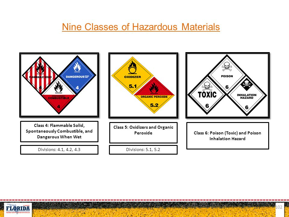Nine Classes of Hazardous Materials
