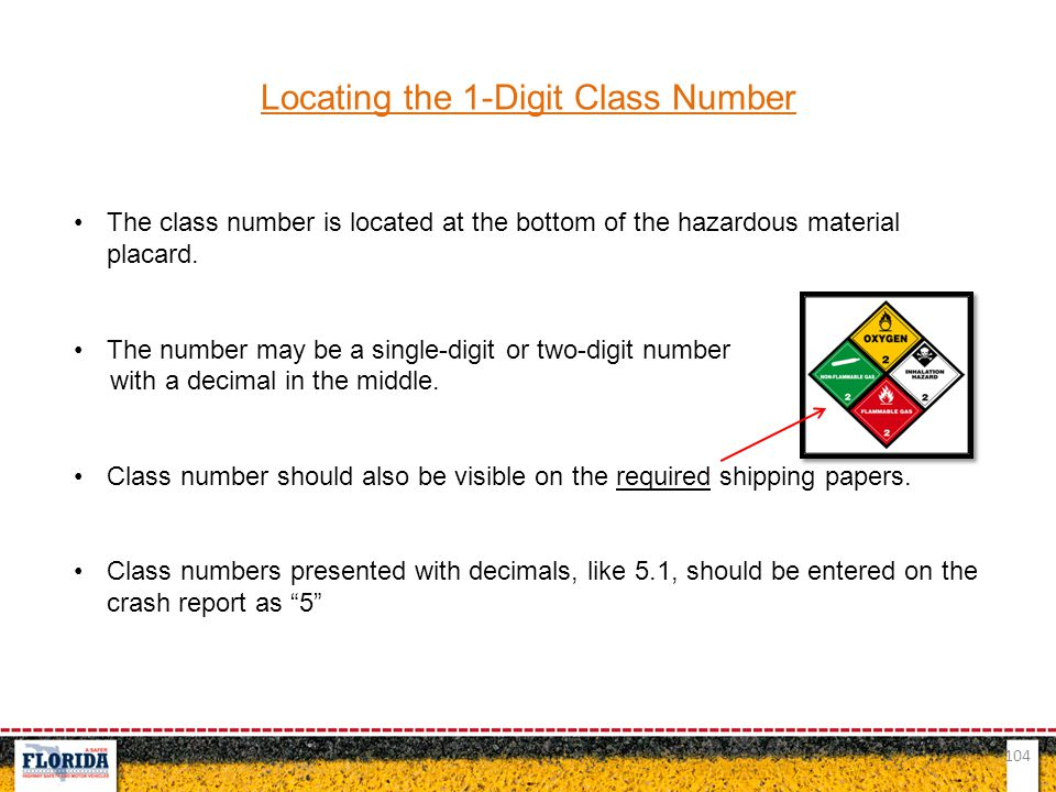 Locating the 1-Digit Class Number