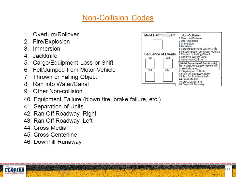 Non-Collision Codes Overturn/Rollover Fire/Explosion Immersion