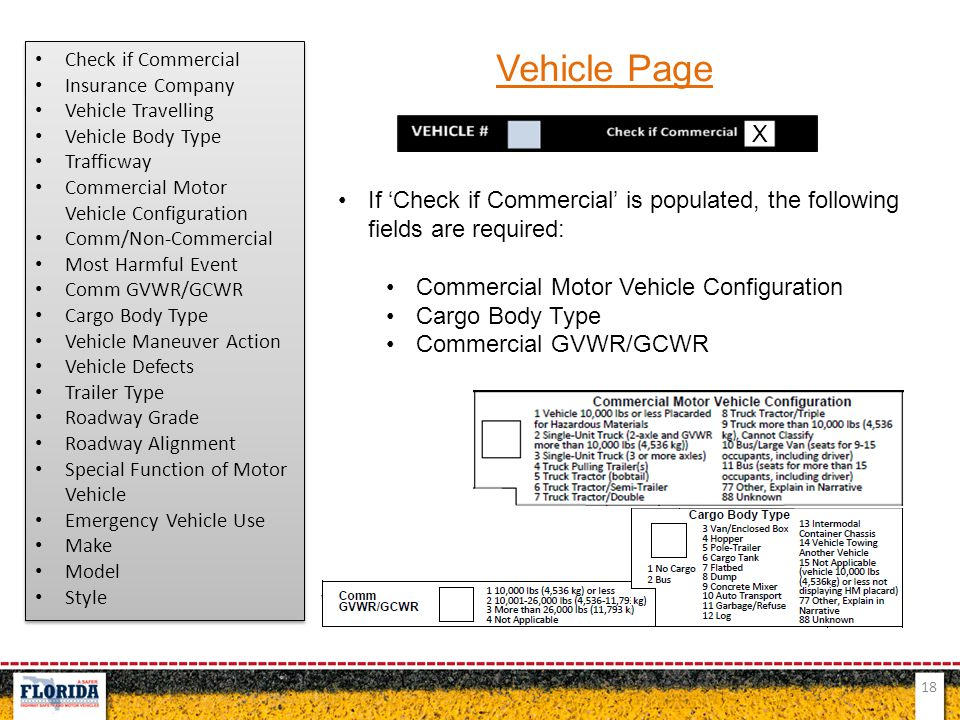 Check if Commercial Insurance Company. Vehicle Travelling. Vehicle Body Type. Trafficway. Commercial Motor Vehicle Configuration.