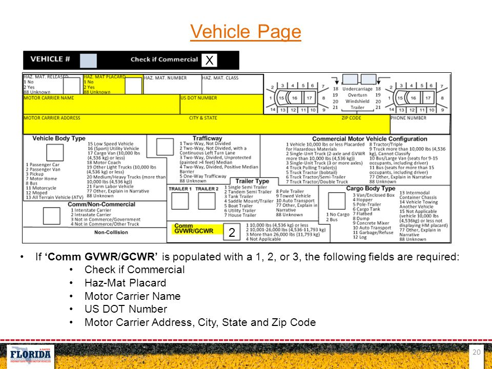 Vehicle Page X. 2. If 'Comm GVWR/GCWR' is populated with a 1, 2, or 3, the following fields are required: