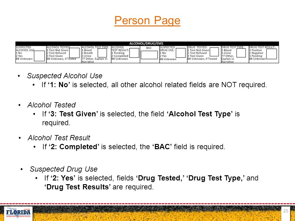 Person Page Suspected Alcohol Use