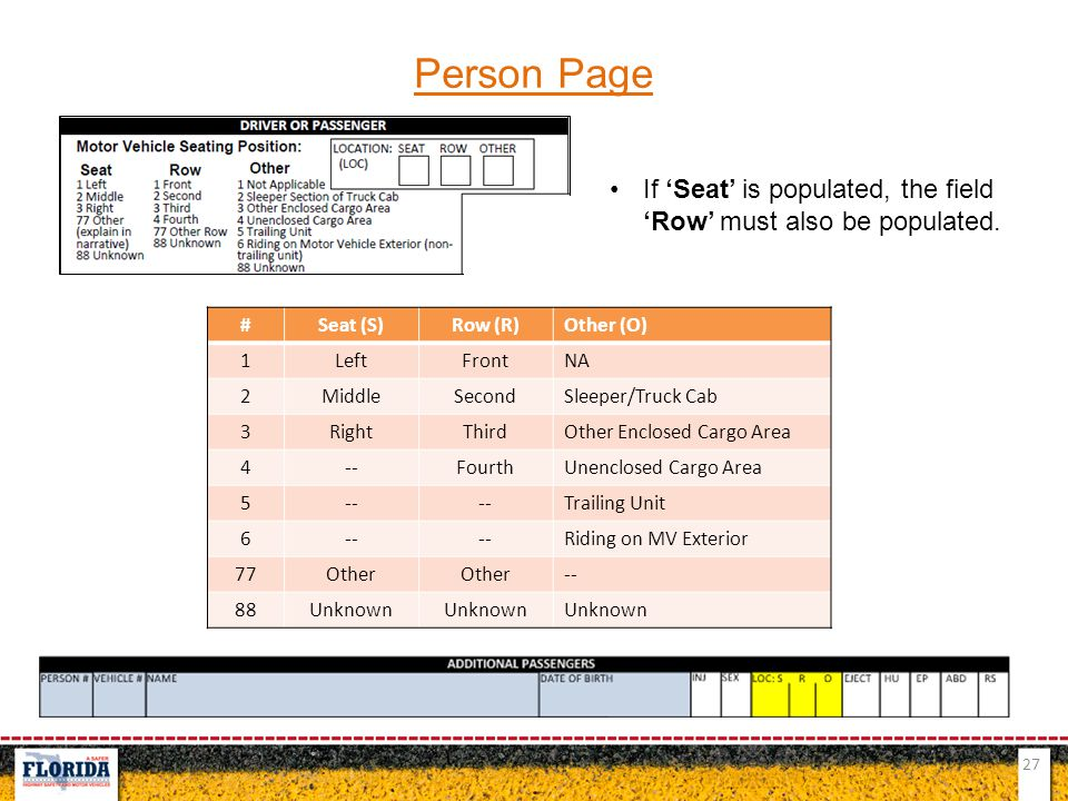 Person Page If 'Seat' is populated, the field 'Row' must also be populated. # Seat (S) Row (R) Other (O)