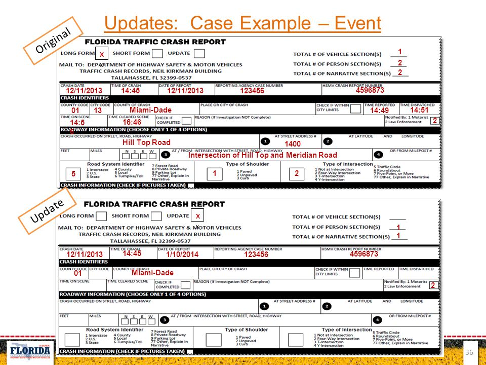Updates: Case Example – Event Page