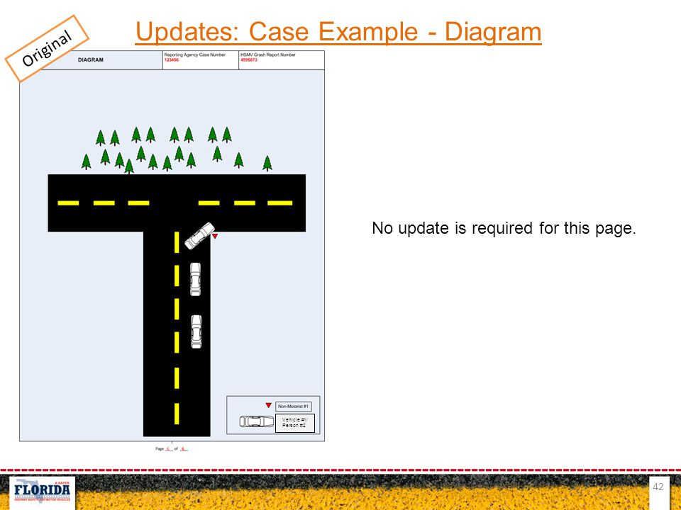 Updates: Case Example - Diagram