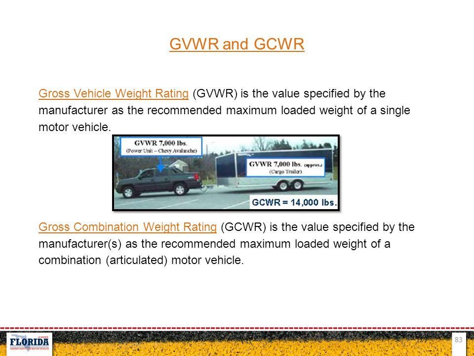 GVWR and GCWR