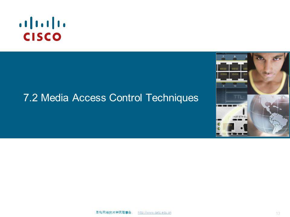 7.2 Media Access Control Techniques