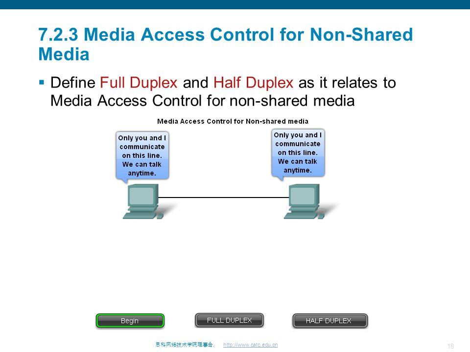 7.2.3 Media Access Control for Non-Shared Media
