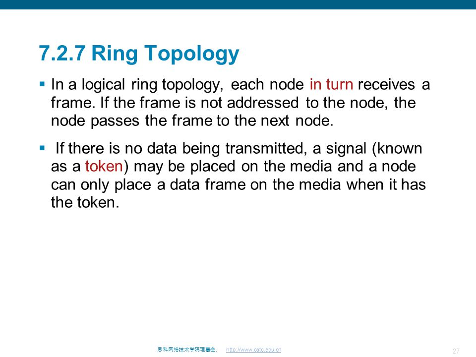 7.2.7 Ring Topology